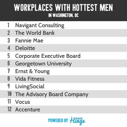HottestWorkforce_Male